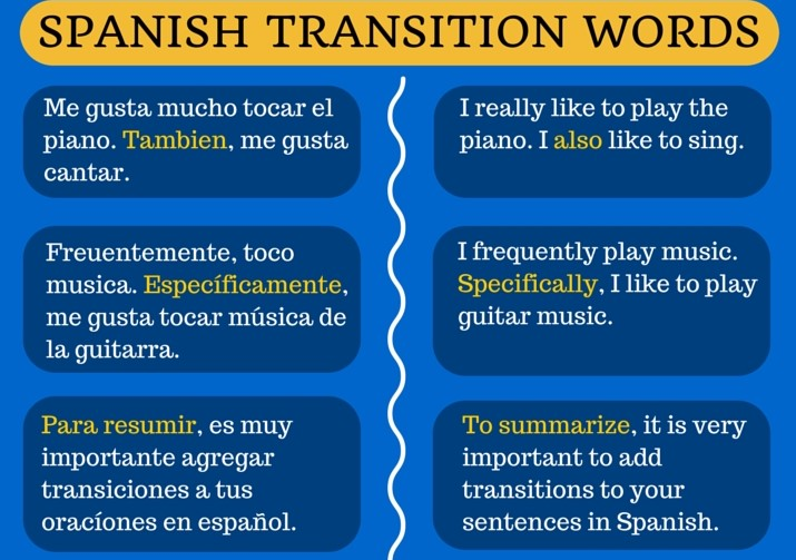 Spanish Transition Words And Phrases
